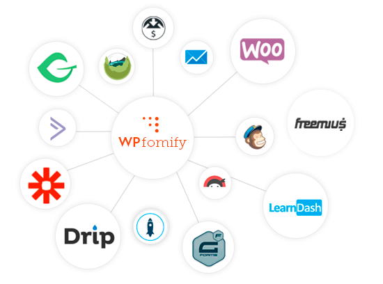 wpfomify-logos-integration